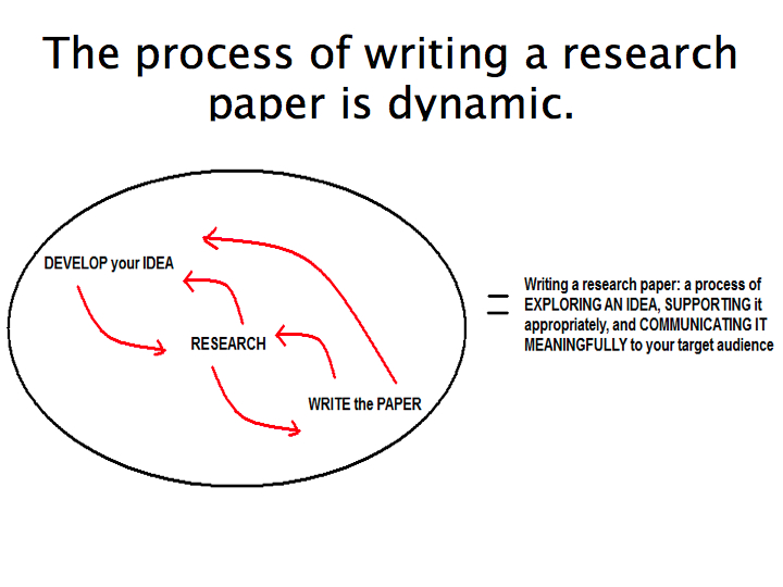 research paper apa style